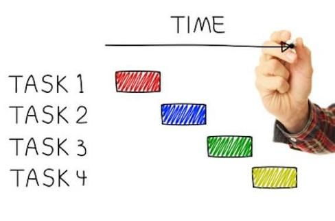 مسئله زمانبندی پروژه با محدودیت منابع