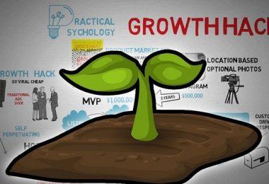 بازاریابی هک رشد