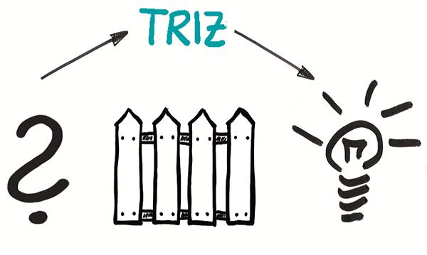 اصل خلاقانه تریز / TRIZ
