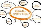 Inbound Marketing بازاریابی درونگرا