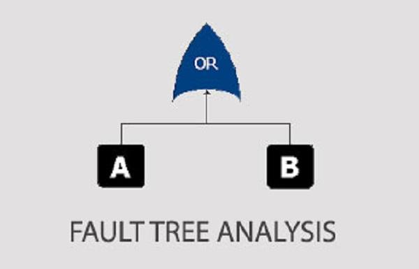 درخت خطا