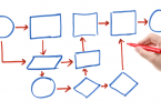 بهترین استاندارد مدل سازی فرآیند