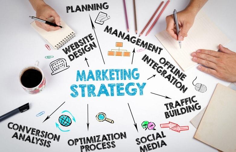 تعریف بازاریابی marketing