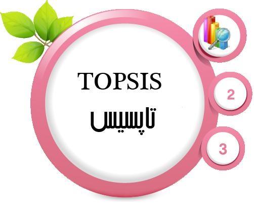 روش تاپسیس TOPSIS