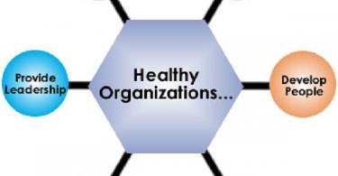 سلامت سازمانی