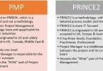 استانداردهای PMBOK و PRINCE2