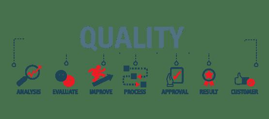 متخصص کنترل کیفیت یا تضمین کیفیت