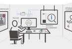 چارچوب وسک در مدیریت فرایند کسب و کار BPM